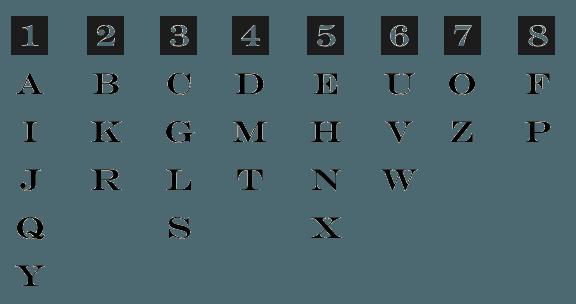 gratis numerologi