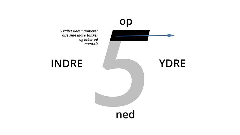 Numerologi 5 tallet