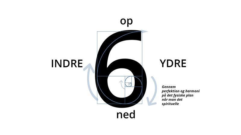 Numerologi 6 tallet