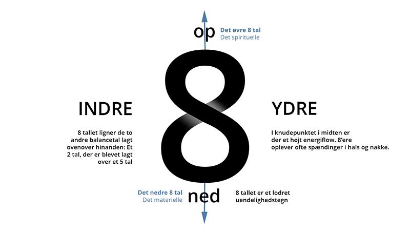 Numerologi 8 tallet